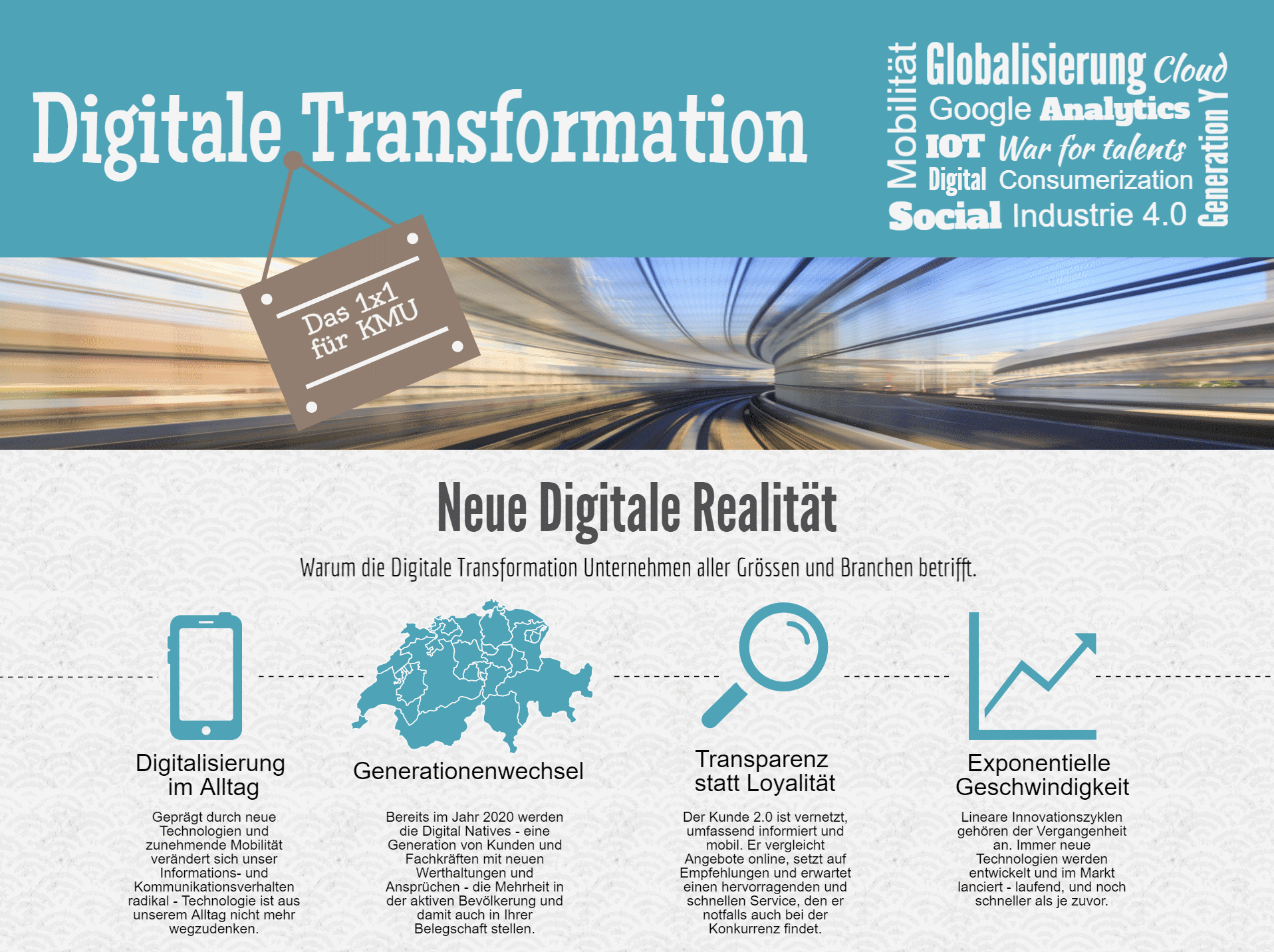 Infografik digitale Transformation